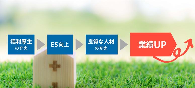 福利厚生の充実→ES向上→良質な人材の充実→業績UP